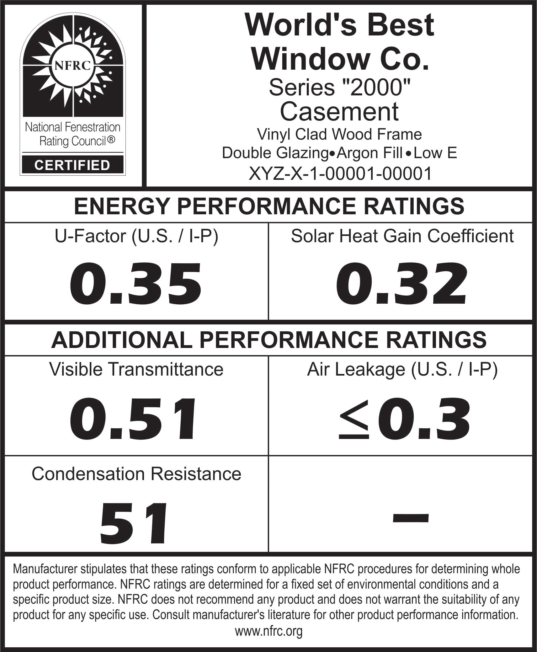 Energy performance label national fenestration rating for Window energy efficiency ratings